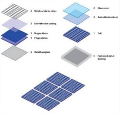 adsolarpanels005